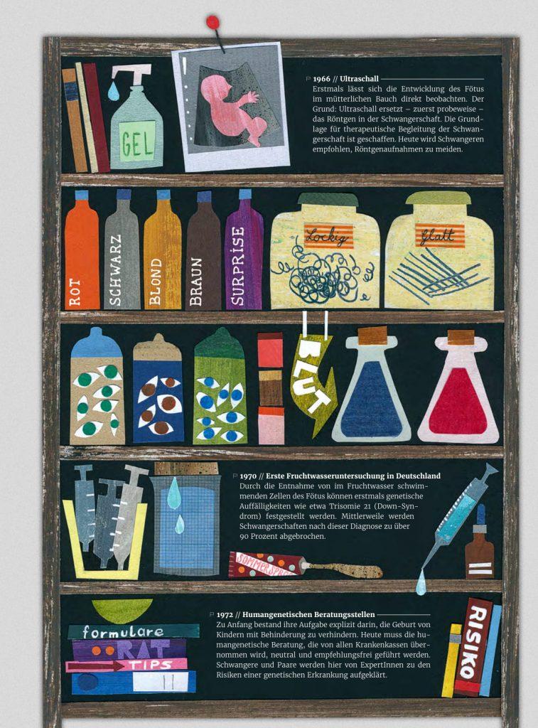 Chronologie der Gentechnik. Klicken zum Vergrößern. Illustration: Theresa Lettner
